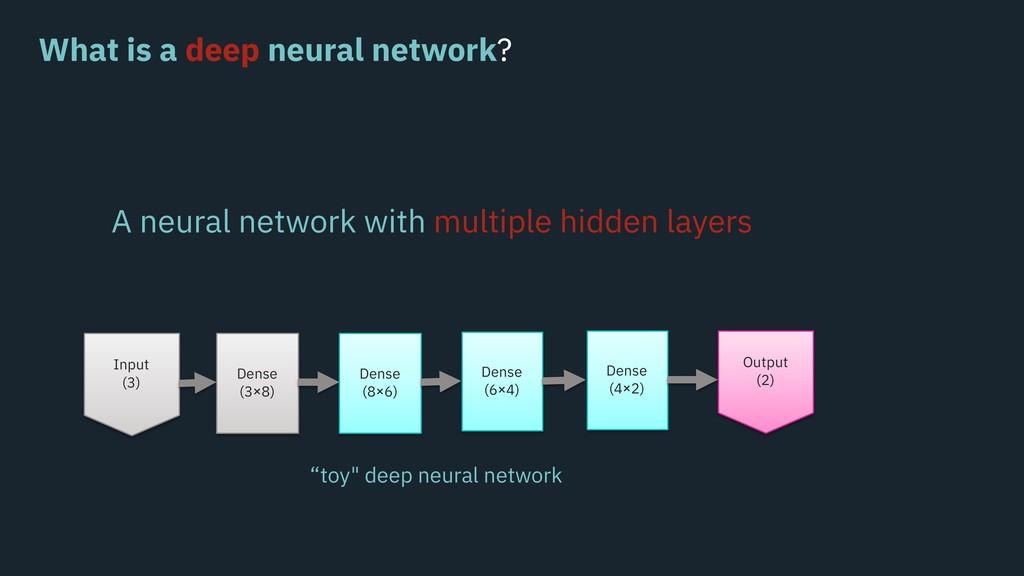 What is a deep neural network? A neural network...