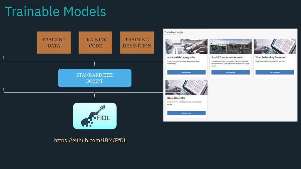Trainable Models TRAINING DATA TRAINING CODE TR...