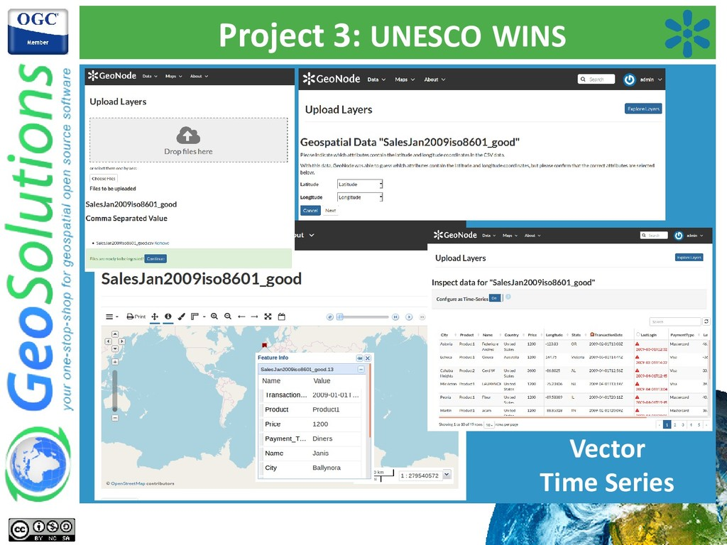 Project 3: UNESCO WINS Vector Time Series