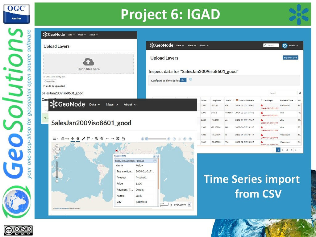 Project 6: IGAD Time Series import from CSV