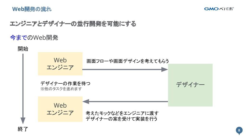 8 8 Web開発の流れ エンジニアとデザイナーの並行開発を可能にする デザイナー Web エ...