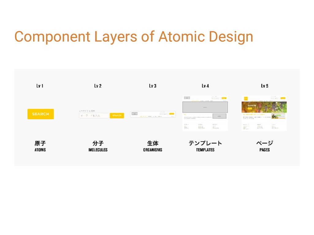 Component Layers of Atomic Design