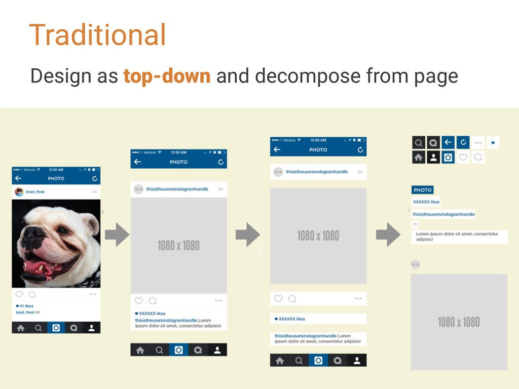 Traditional Design as top-down and decompose fr...