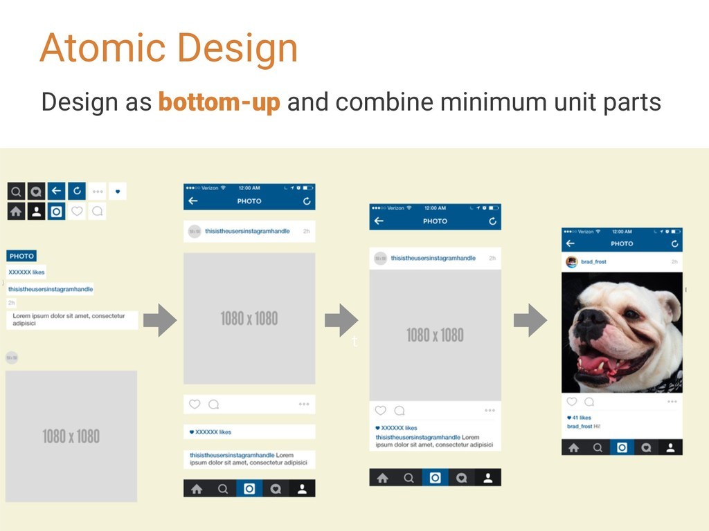 Atomic Design Design as bottom-up and combine m...