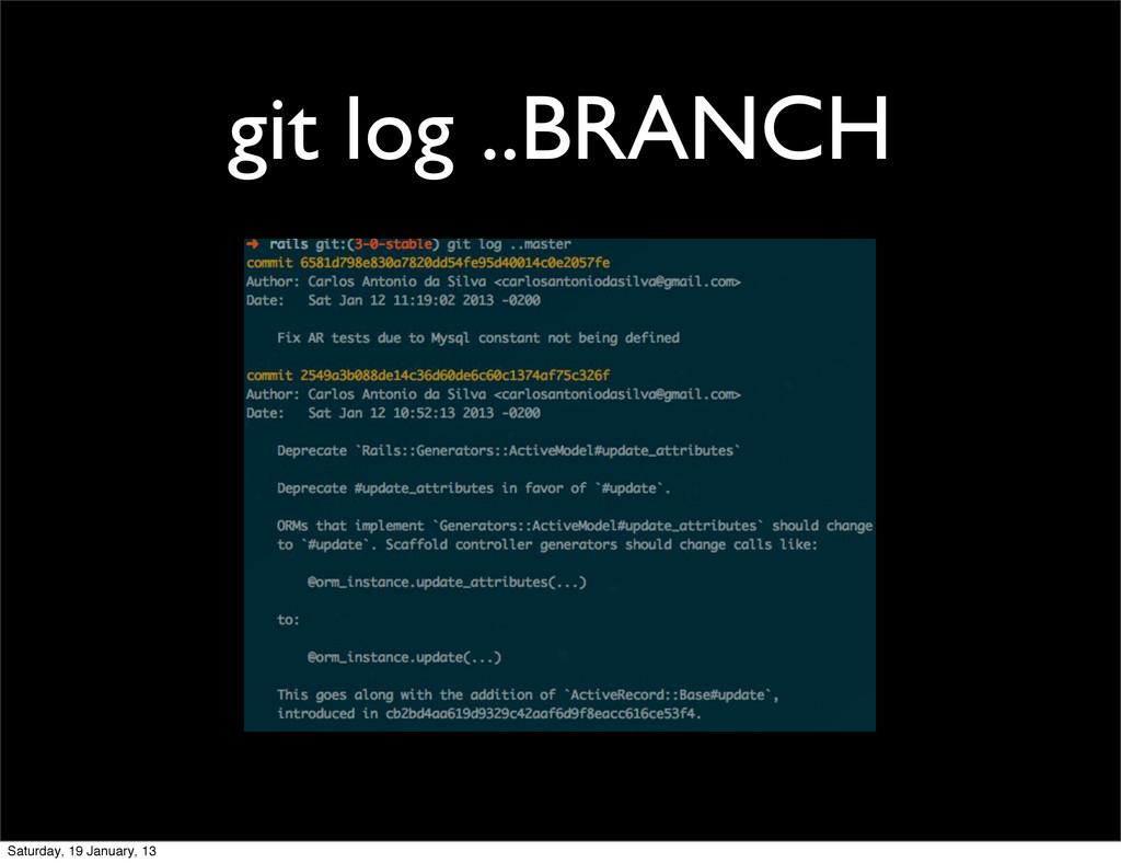 git log ..BRANCH Saturday, 19 January, 13