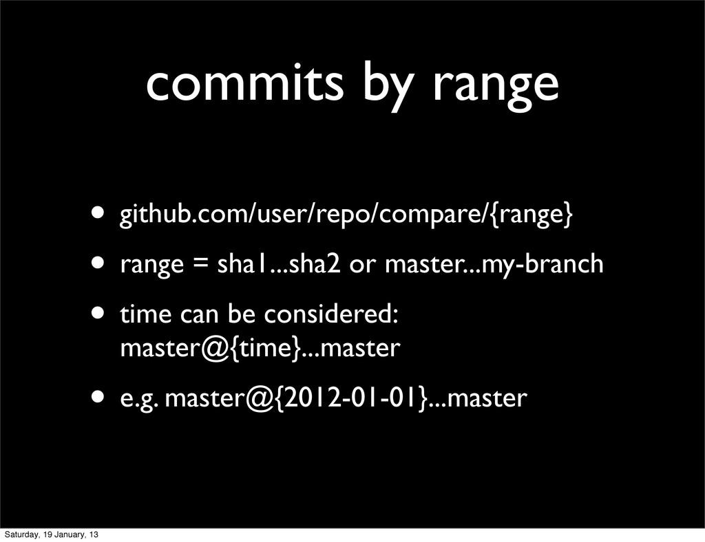 commits by range • github.com/user/repo/compare...