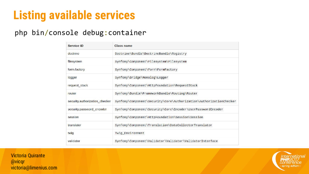 Listing available services php bin/console debu...