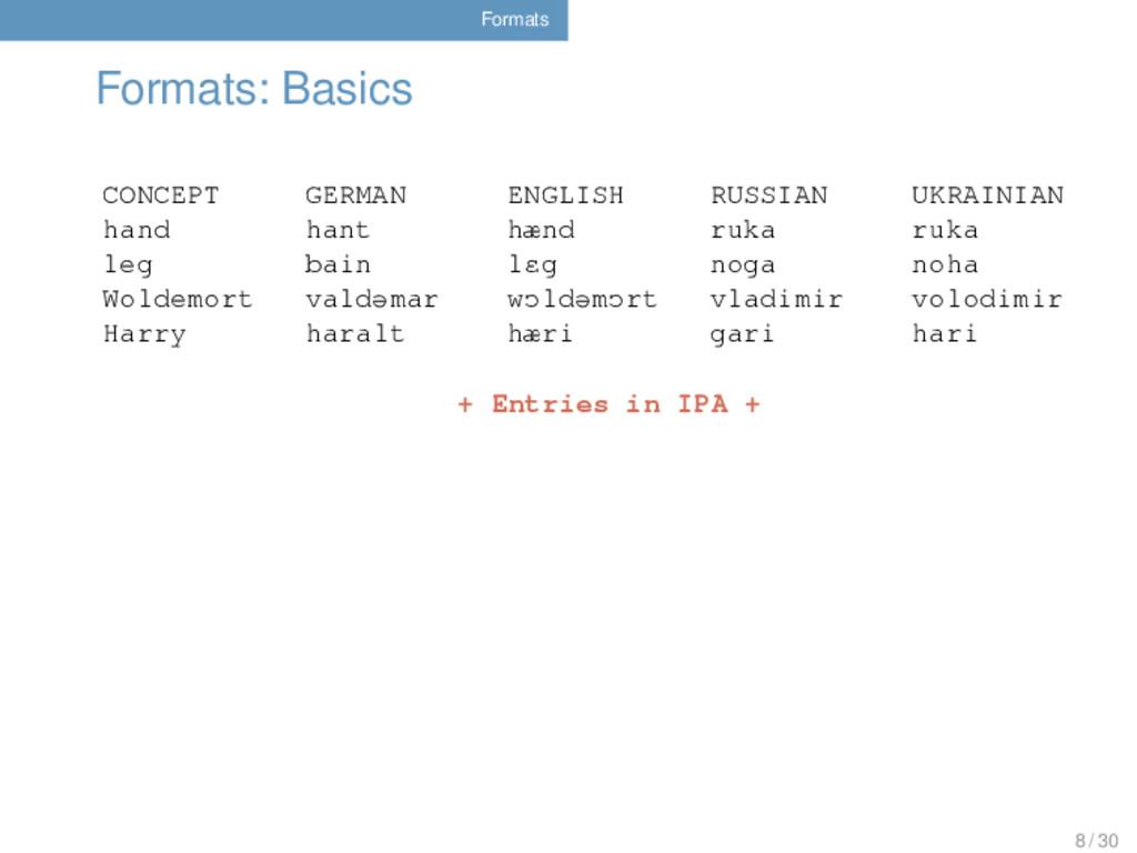 Formats Formats: Basics . . CONCEPT GERMAN ENGL...