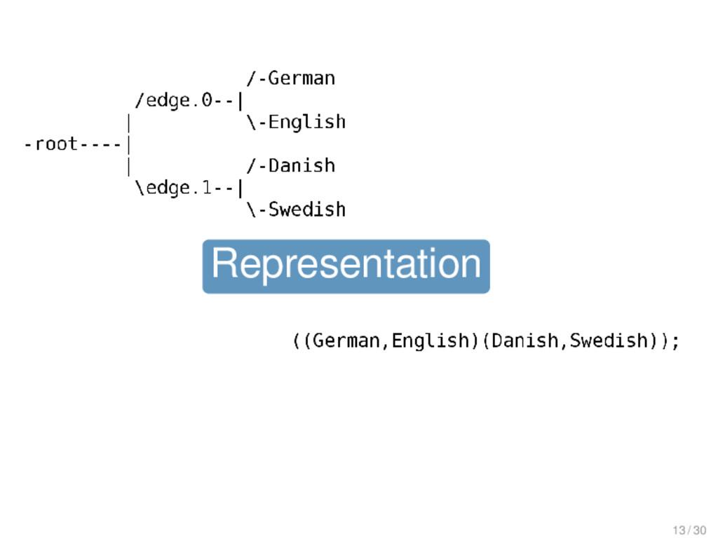 Representation Representation 13 / 30
