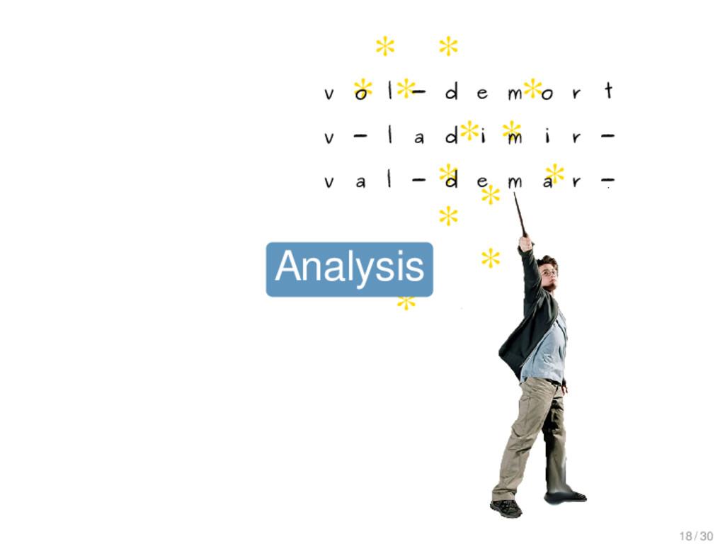 Analysis * * * * * * * * * * * * * v o l - d e ...