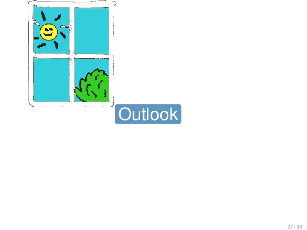Outlook Outlook 27 / 30