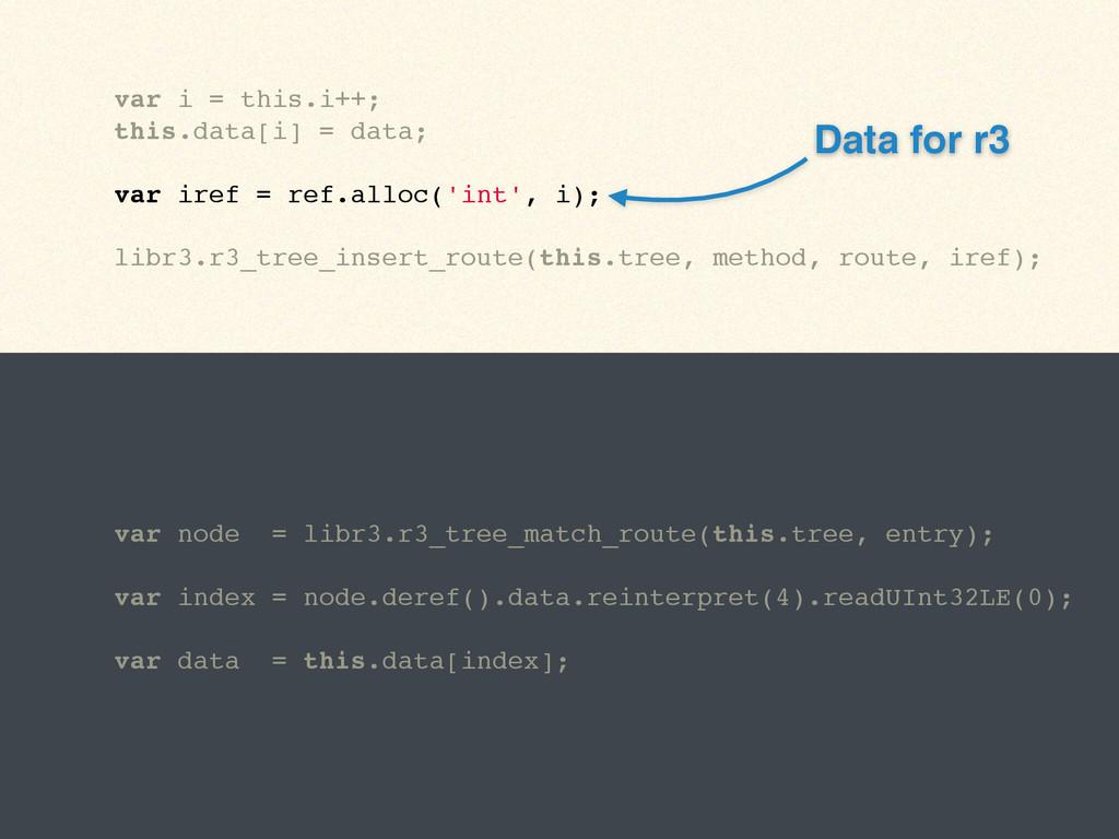 var i = this.i++;! this.data[i] = data;! ! var ...