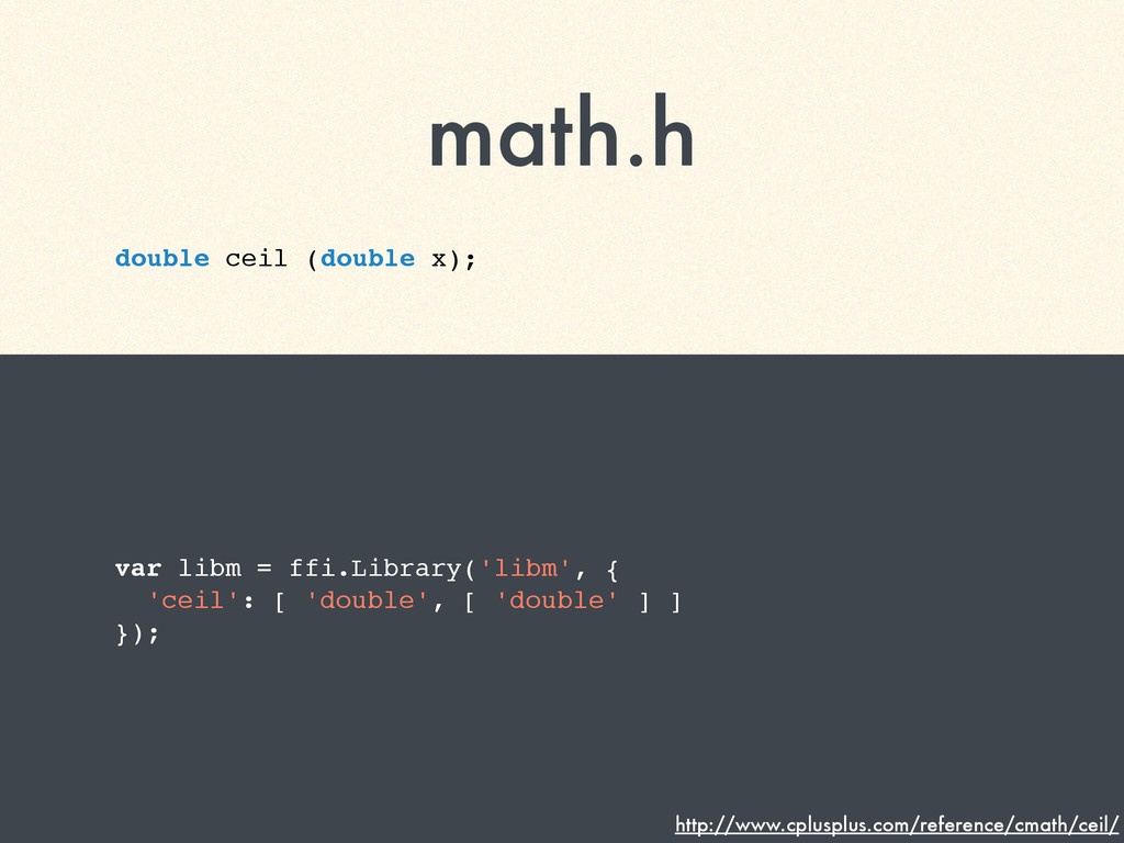 math.h http://www.cplusplus.com/reference/cmath...