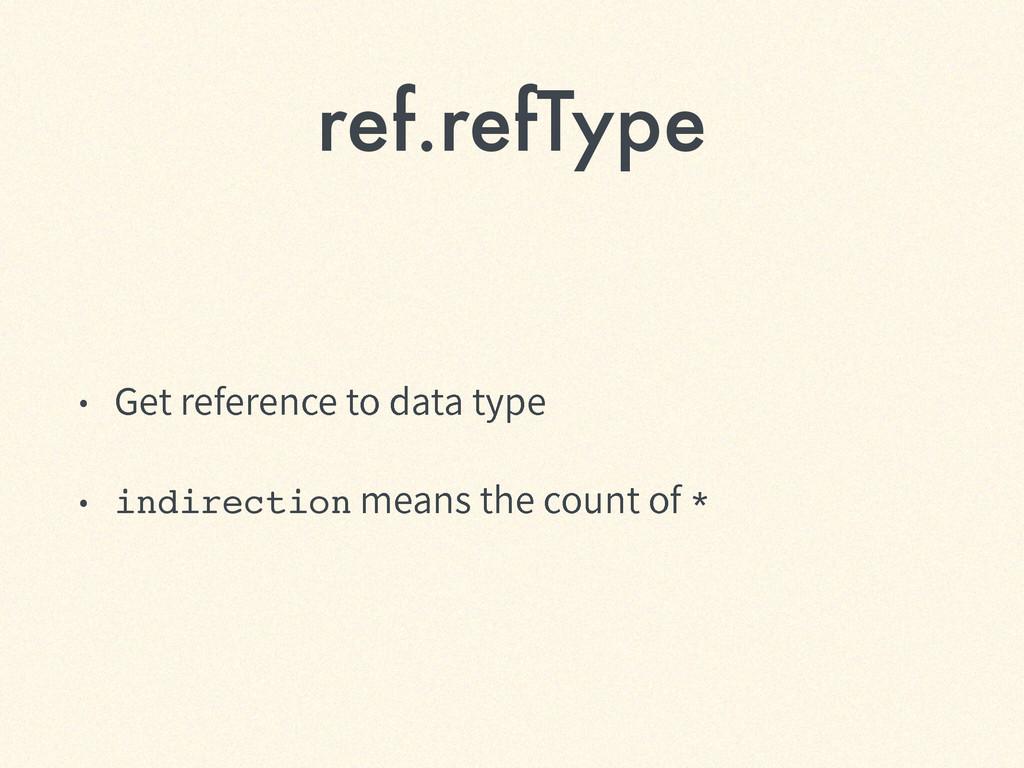 ref.refType ˖ (FUSFGFSFODFUPEBUBUZQF ˖ ind...