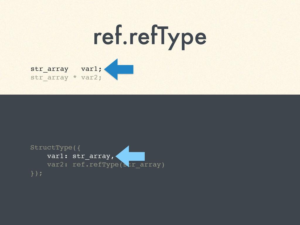 ref.refType StructType({! var1: str_array,! var...