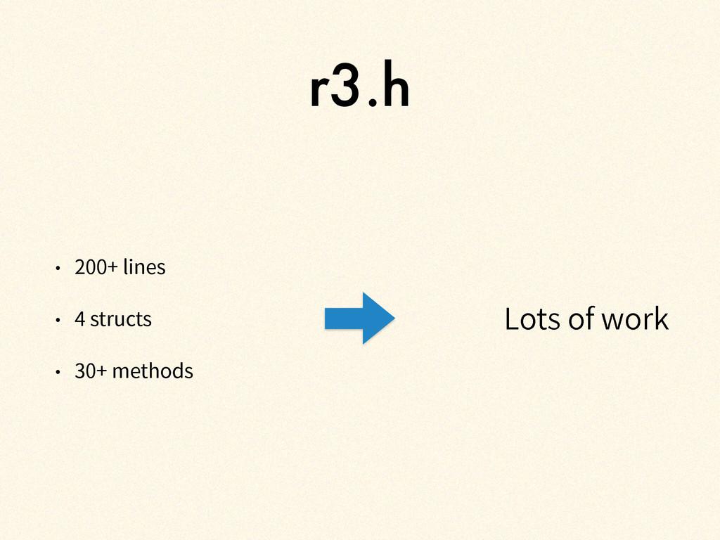 r3.h ˖ MJOFT ˖ TUSVDUT ˖ NFUIPET -...