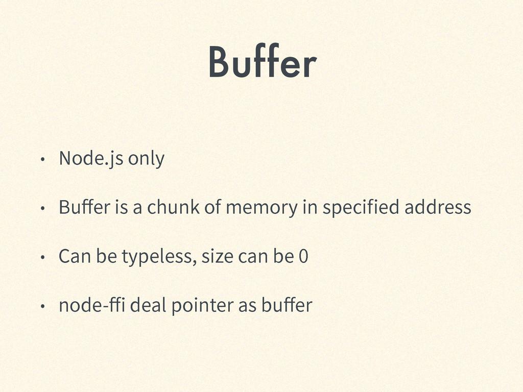 Buffer ˖ /PEFKTPOMZ ˖ #VFSJTBDIVOLPGNF...