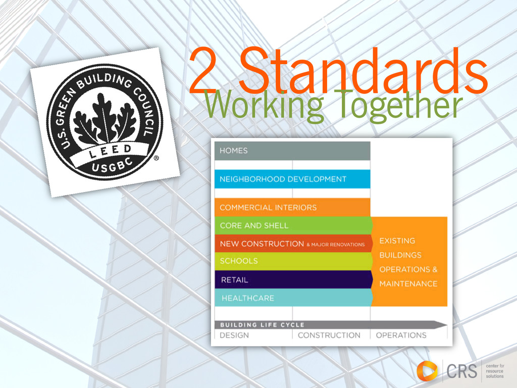 2 Standards Working Together