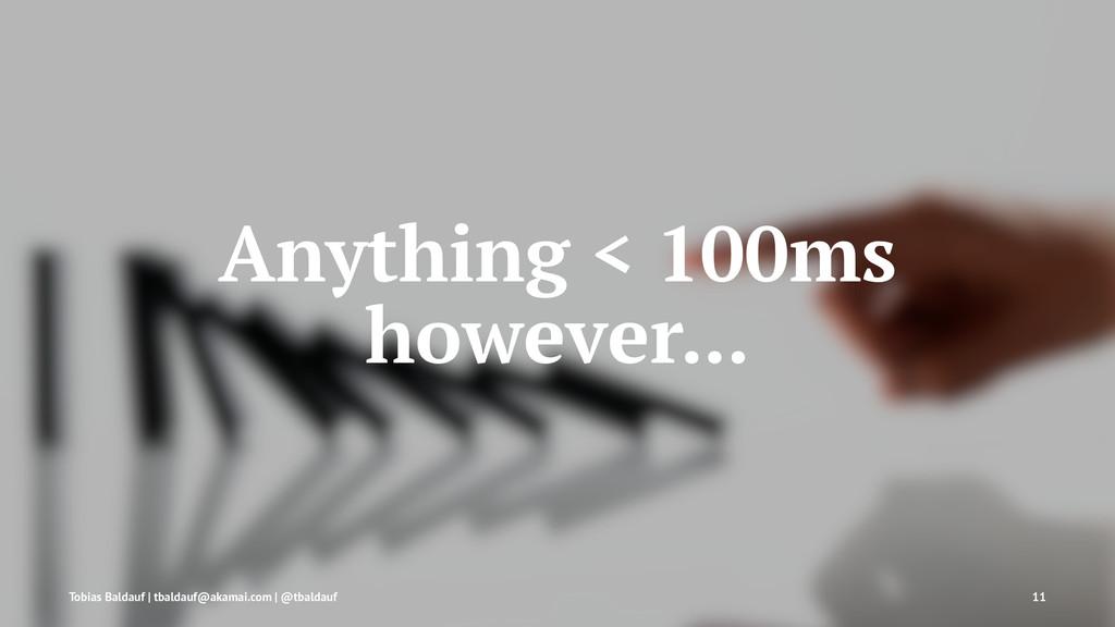 Anything < 100ms however... Tobias Baldauf | tb...