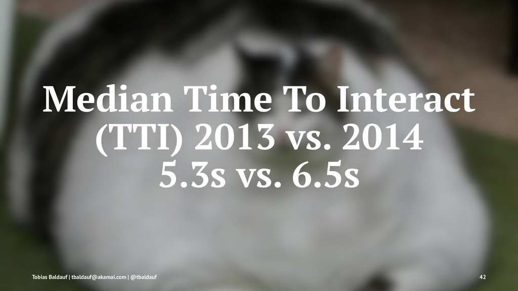 Median Time To Interact (TTI) 2013 vs. 2014 5.3...