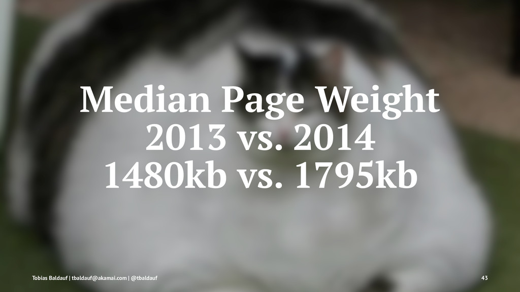 Median Page Weight 2013 vs. 2014 1480kb vs. 179...