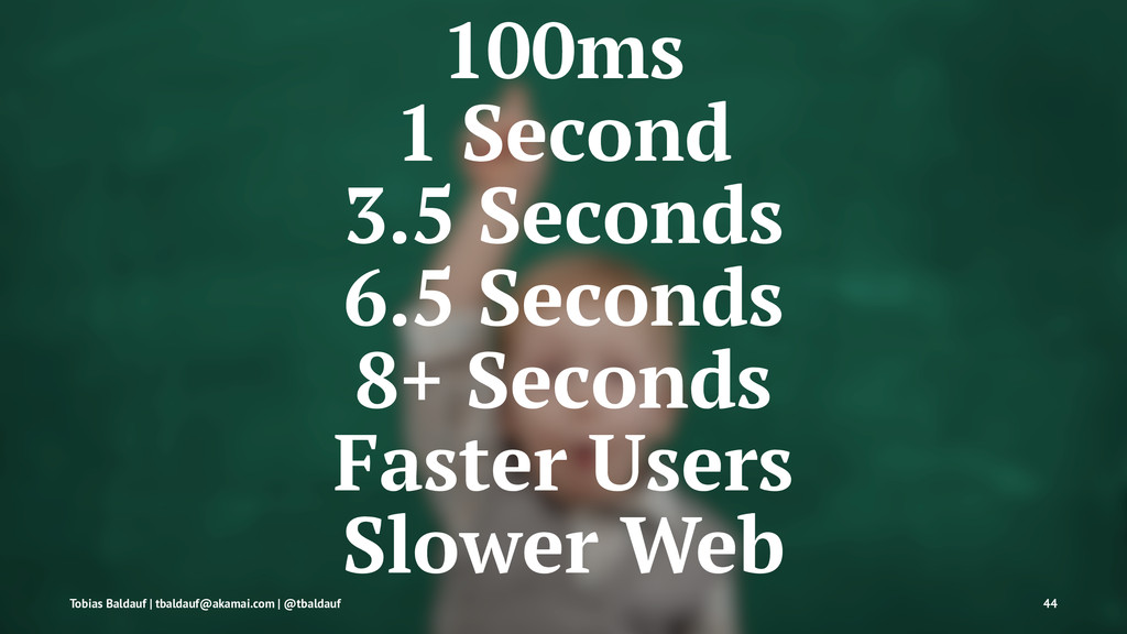 100ms 1 Second 3.5 Seconds 6.5 Seconds 8+ Secon...