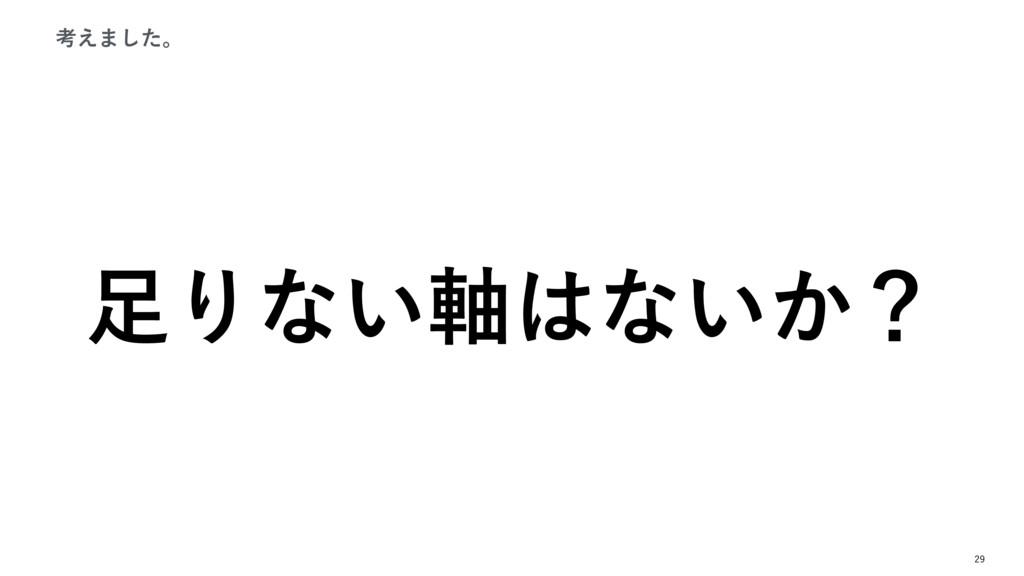 ߟ͑·ͨ͠ɻ Γͳ͍࣠ͳ͍͔ʁ