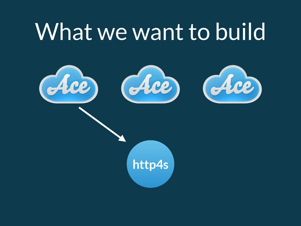 What we want to build http4s