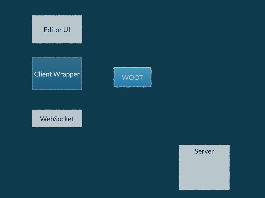 Server WOOT Editor UI WebSocket Client Wrapper