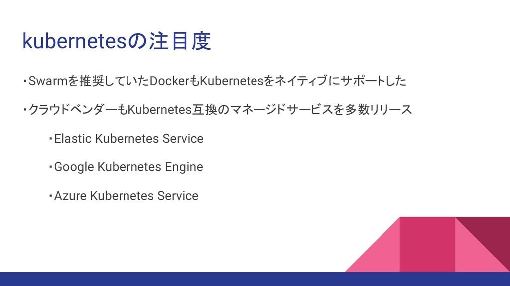 kubernetesの注目度 ・Swarmを推奨していたDockerもKubernetesをネ...