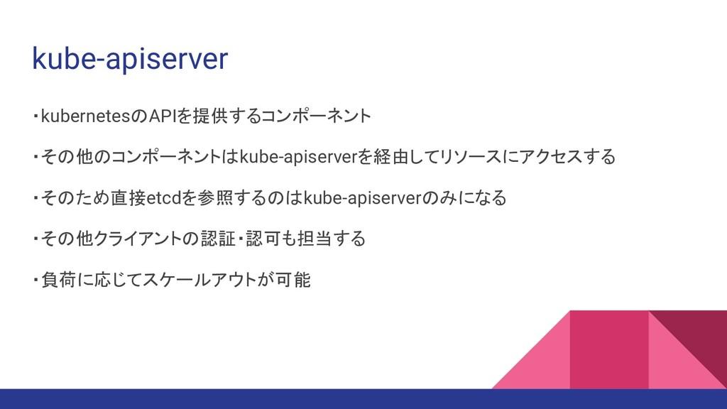 kube-apiserver ・kubernetesのAPIを提供するコンポーネント ・その他...