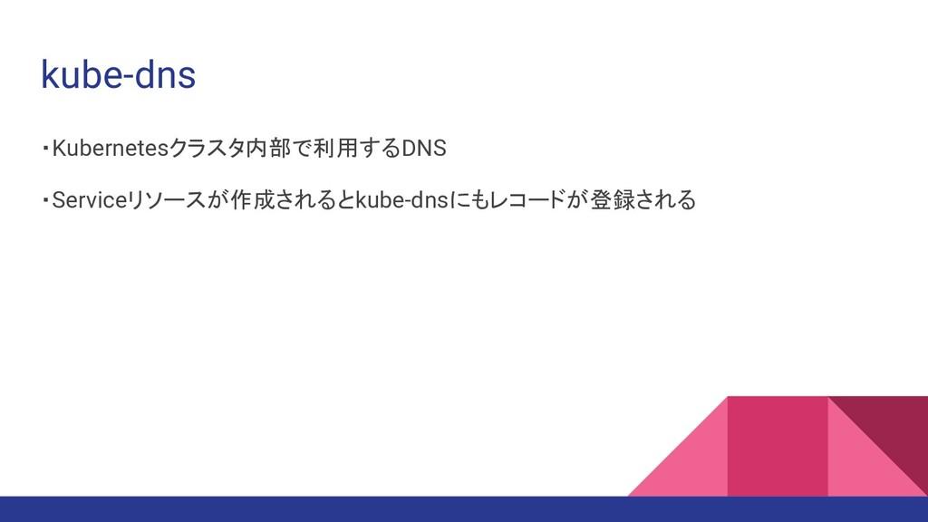 kube-dns ・Kubernetesクラスタ内部で利用するDNS ・Serviceリソース...