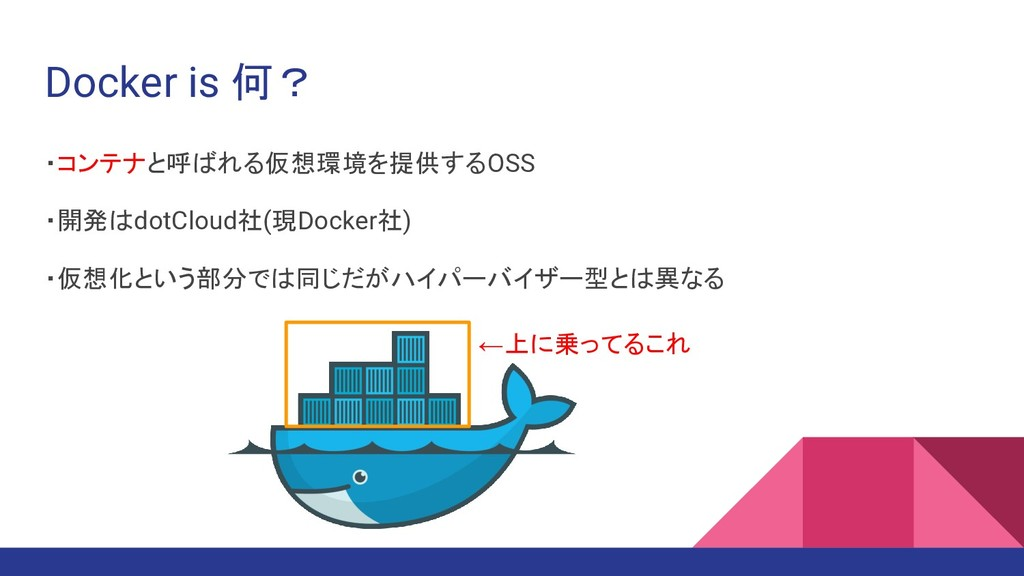 Docker is 何? ・コンテナと呼ばれる仮想環境を提供するOSS ・開発はdotClou...