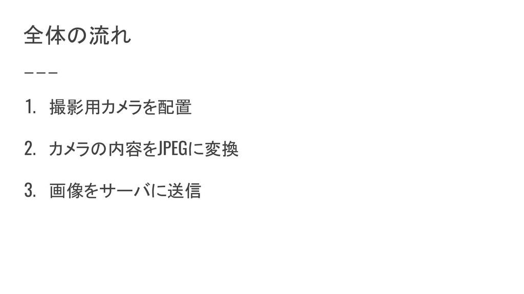 全体の流れ 1. 撮影用カメラを配置 2. カメラの内容をJPEGに変換 3. 画像をサーバに...