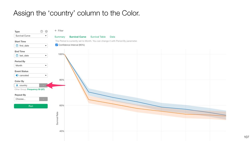 107 Assign the 'country' column to the Color.