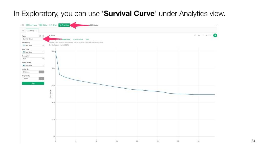 34 In Exploratory, you can use 'Survival Curve'...