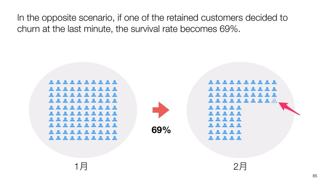 2݄ 85 1݄ 69% In the opposite scenario, if one o...