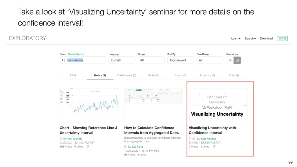 99 Take a look at 'Visualizing Uncertainty' sem...