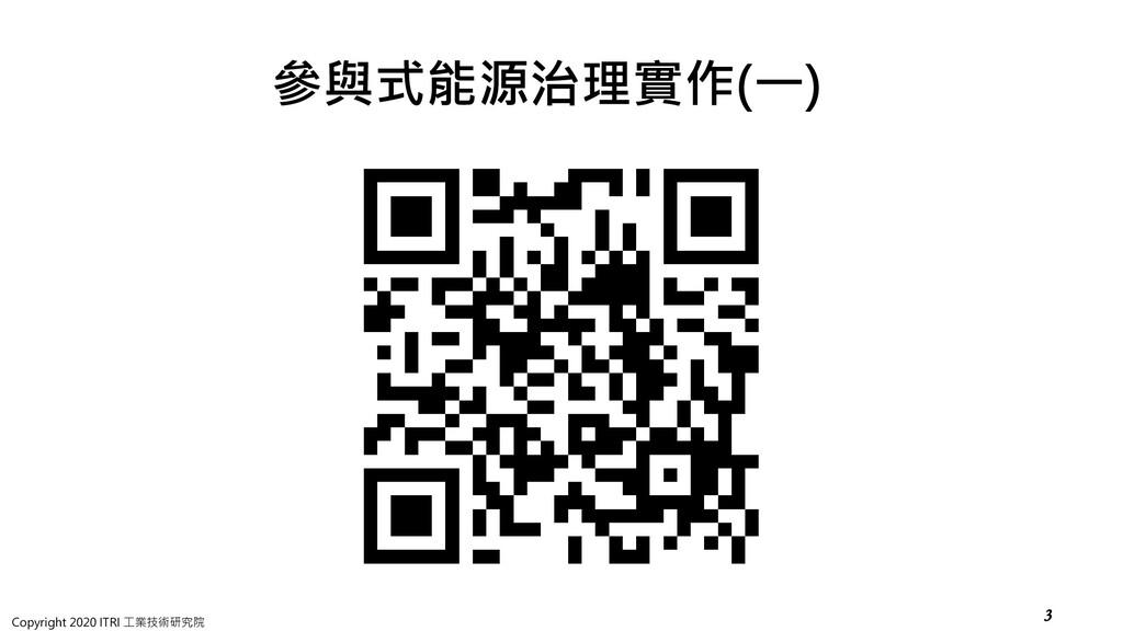 4 參與式能源治理實作(一) Copyright 2020 ITRI 工業技術研究院 3