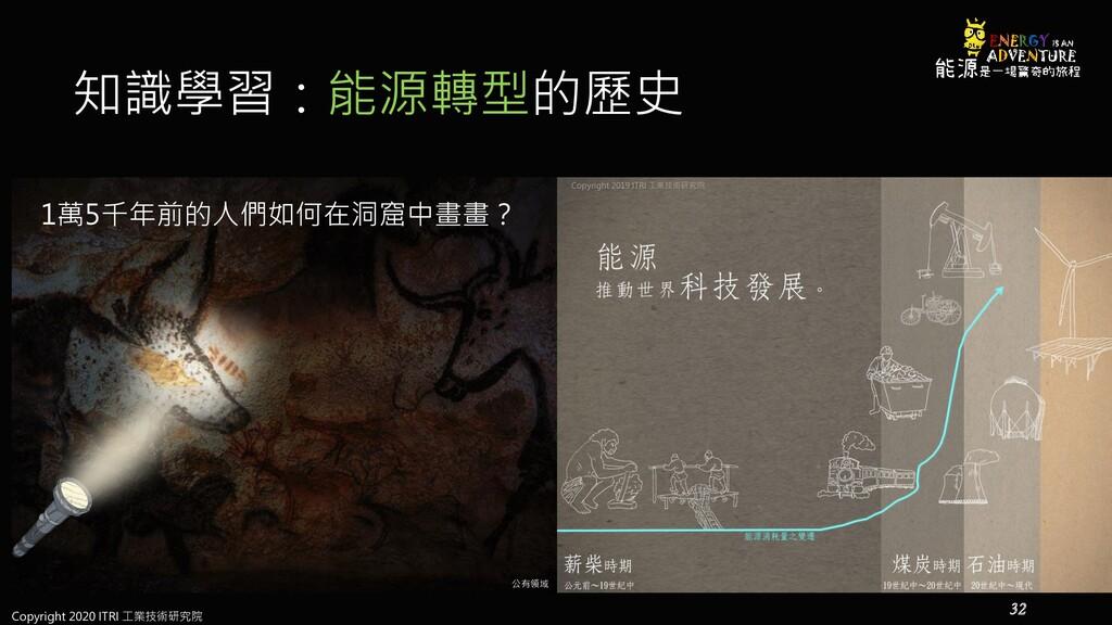 知識學習:能源轉型的歷史 1萬5千年前的人們如何在洞窟中畫畫? 32 Copyright 20...