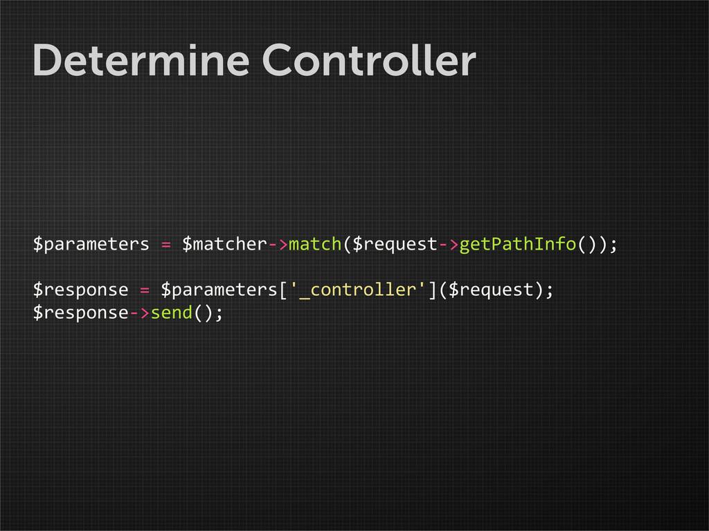 Determine Controller $parameters = $match...