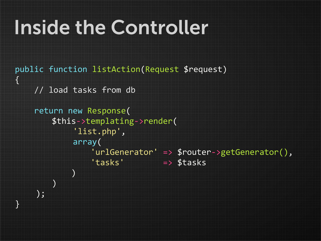 Inside the Controller public function lis...