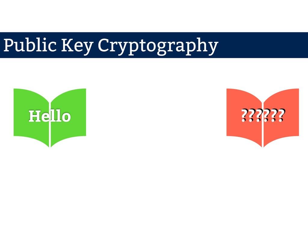 Hello ?????? Public Key Cryptography