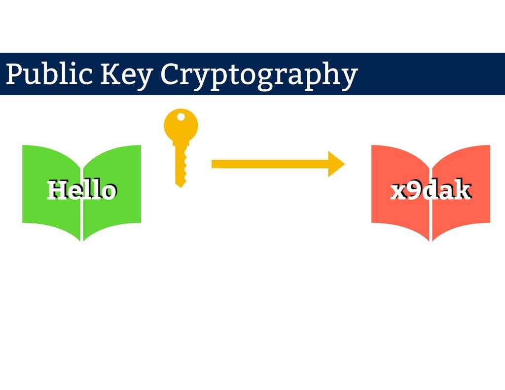 Hello x9dak Public Key Public Key Cryptography