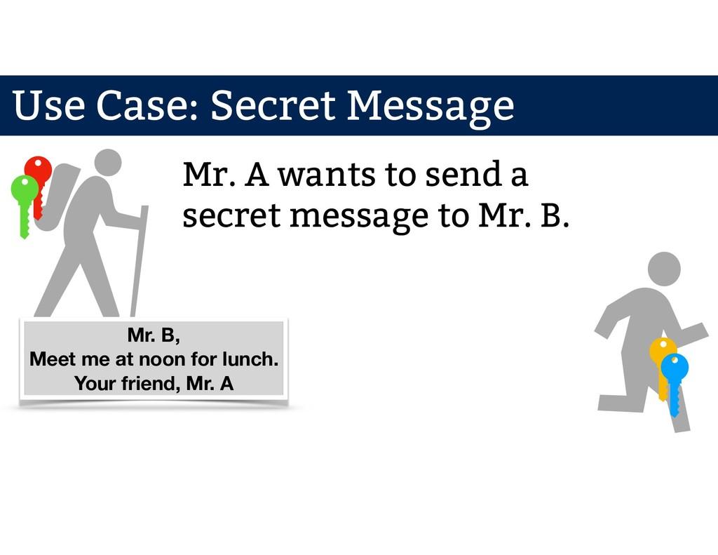 Mr. A wants to send a secret message to Mr. B. ...