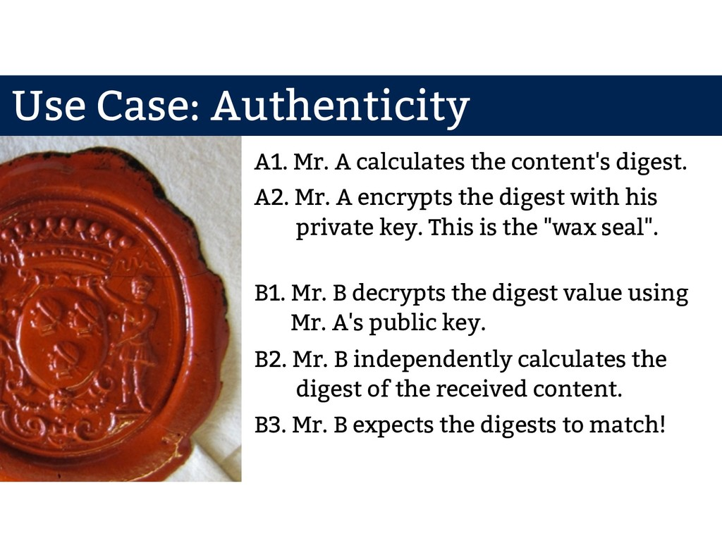 A1. Mr. A calculates the content's digest. A2. ...