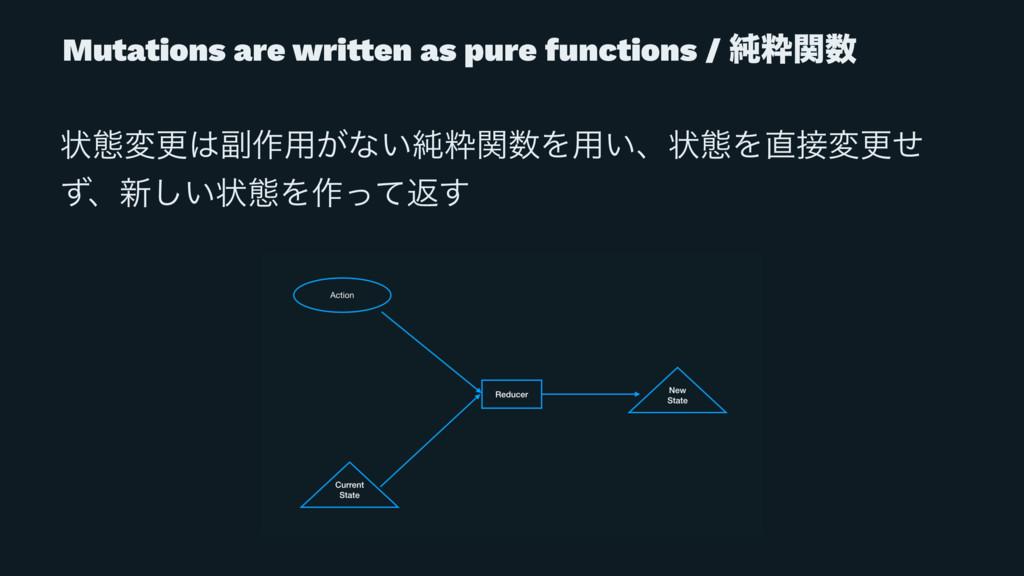 Mutations are wri!en as pure functions / ७ਮؔ ঢ়...