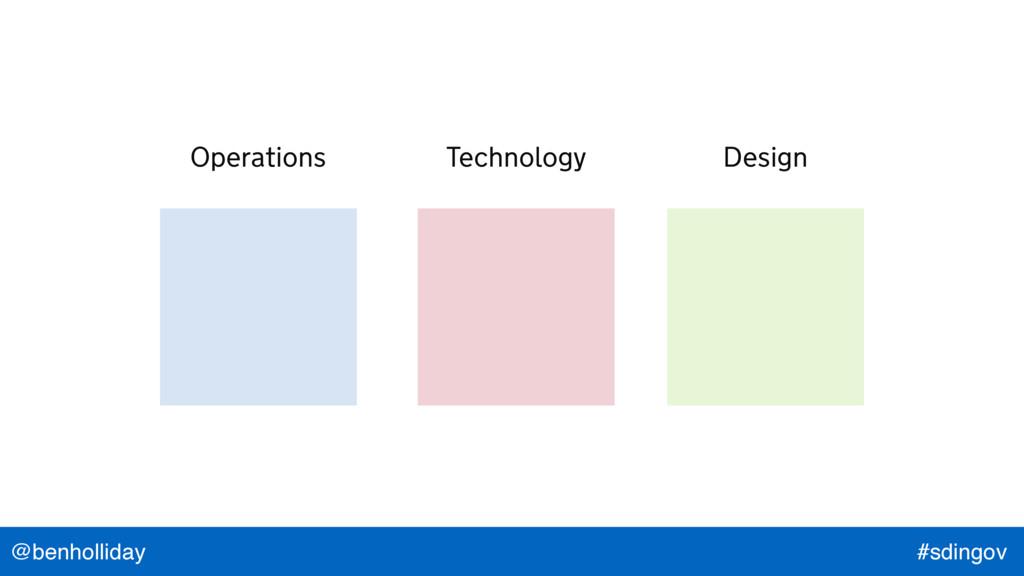 @benholliday #sdingov Design Technology Operati...