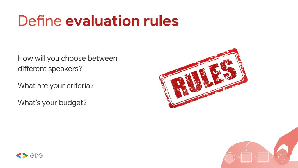 Define evaluation rules How will you choose bet...