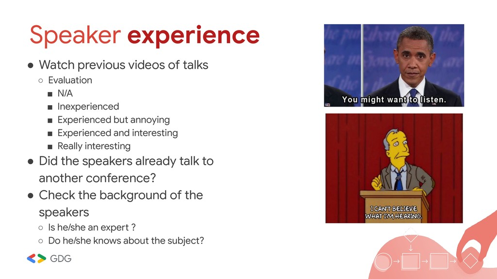 Speaker experience ● Watch previous videos of t...